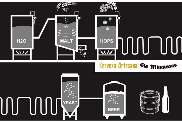 cerveza_artesana_els_minairons-noticias_gourmet